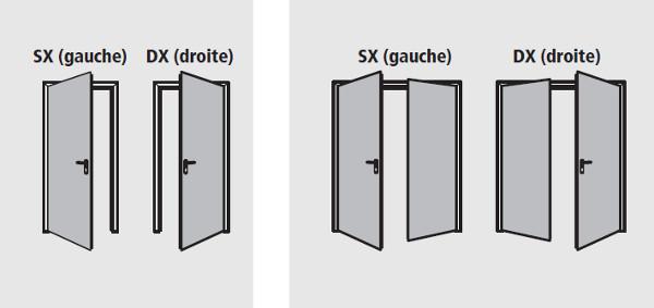 portes sens douverturres quincaillerie senegal